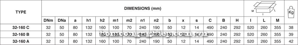 Máy bơm nước Pentax CM 32-160 lưu lượng cột áp