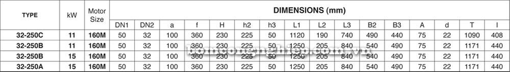 Máy bơm nước Pentax 32 250 chi tiết kích thước