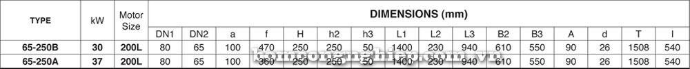 Máy bơm nước Pentax CA 65 250 chi tiết kích thước