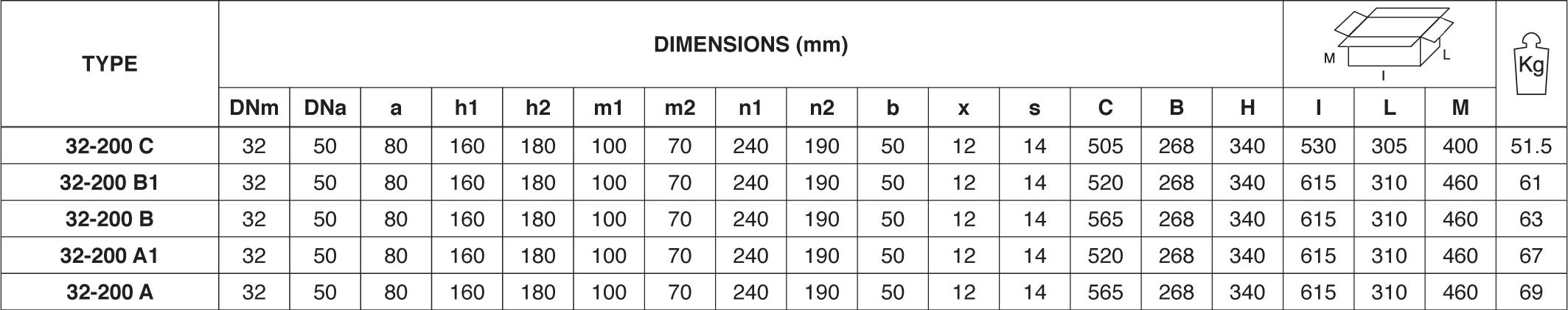 Máy bơm nước Pentax 32-200 Chi tiết kích thước