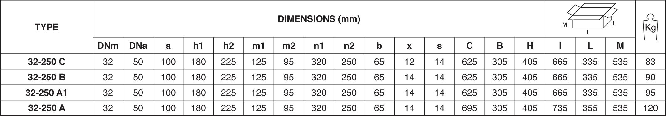 Máy bơm nước Pentax CM 32 250 kích thước