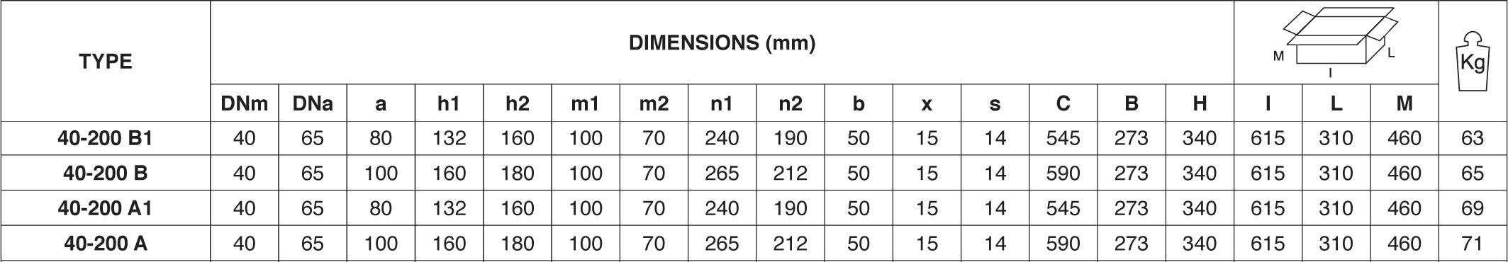 Máy bơm nước Pentax CM 40 200chi tiết kích thước