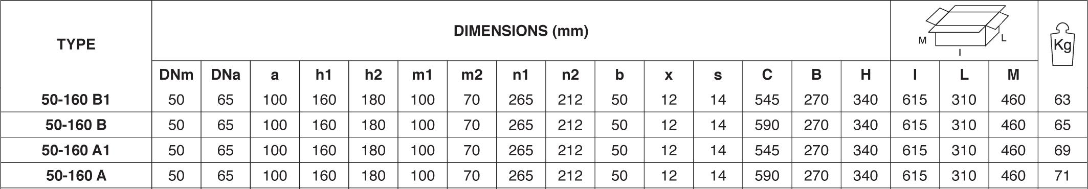 Máy bơm nước Pentax CM 50 160 chi tiết