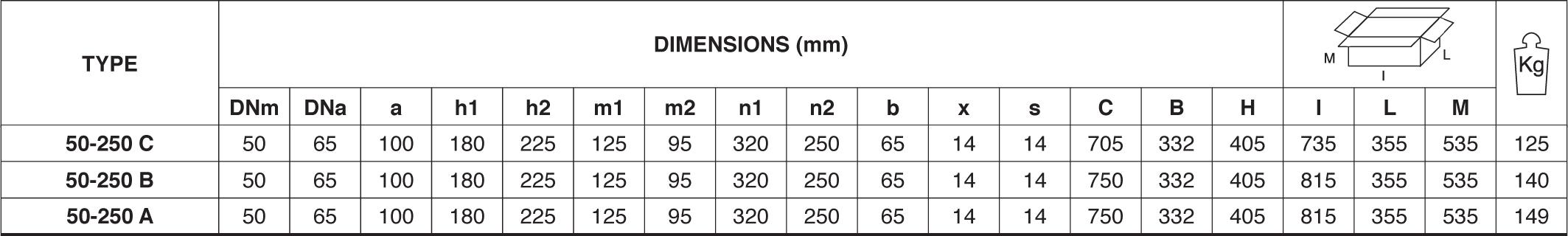 Máy bơm nước Pentax CM 50 250 chi tiết kích thước