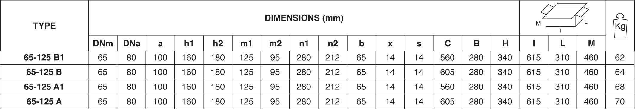 Máy bơm nước Pentax CM 65 125 chi tiết kích thước