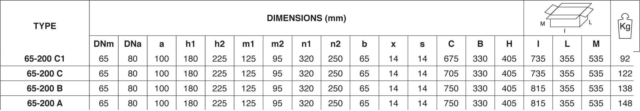 Máy bơm nước Pentax CM 65 200 chi tiết kích thước