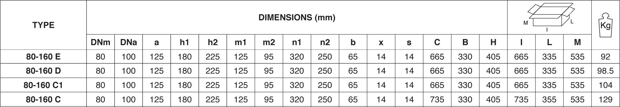 Máy bơm nước Pentax CM 80 160 Chi tiết kích thước