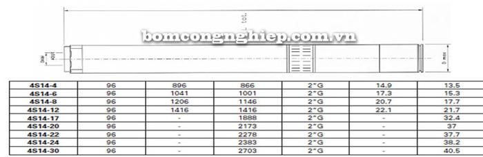 Bơm chìm giếng khoan Pentax 4S14 bảng thông số kích thước