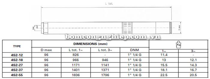 Bơm chìm giếng khoan Pentax 4S2 bảng thông số kích thước
