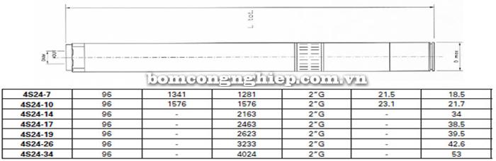 Bơm chìm giếng khoan Pentax 4S24 bảng thông số kích thước