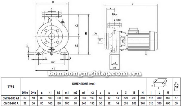 Máy bơm công nghiệp pccc Pentax CM 32-200A bảng thông số kích thước