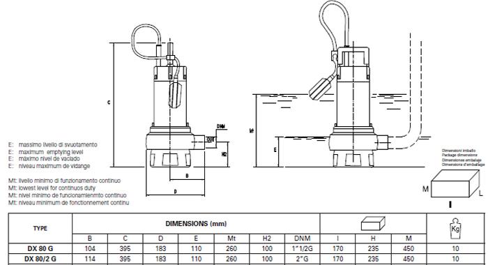 Máy bơm nước thải chìm Pentax DX 80 bảng thông số kích thước