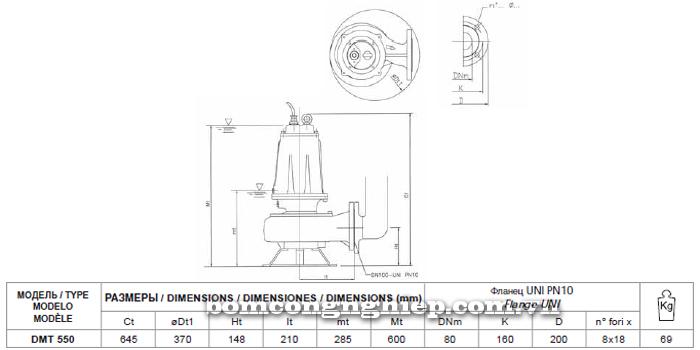 Máy bơm nước thải Pentax DMT 550 bảng thông số kích thước