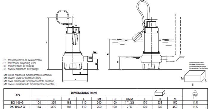 Máy bơm nước thải Pentax DX 100G bảng thông số kích thước