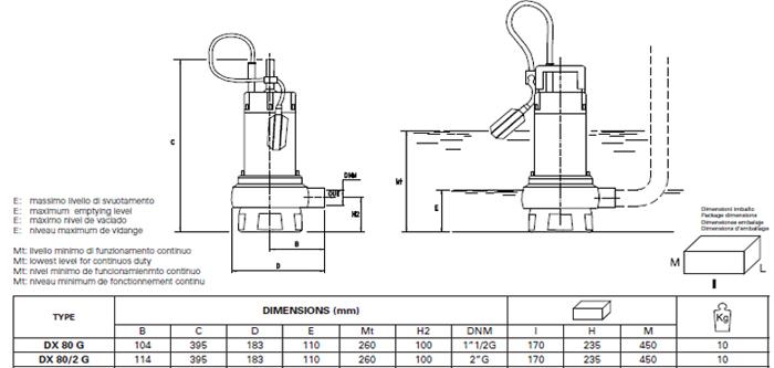Máy bơm nước thải Pentax DX 80G bảng thông số kích thước