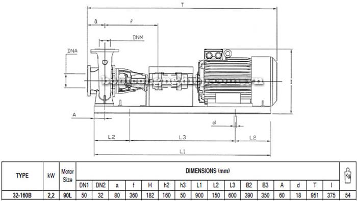 Bơm ly tâm trục rời Pentax CA 32-160B bảng thông số kích thước