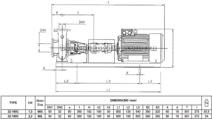 Bơm ly tâm trục rời Pentax CA 32-160C bảng thông số kích thước