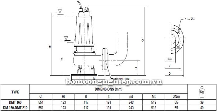 Máy bơm hố móng Pentax DM 160 bảng thông số kích thước
