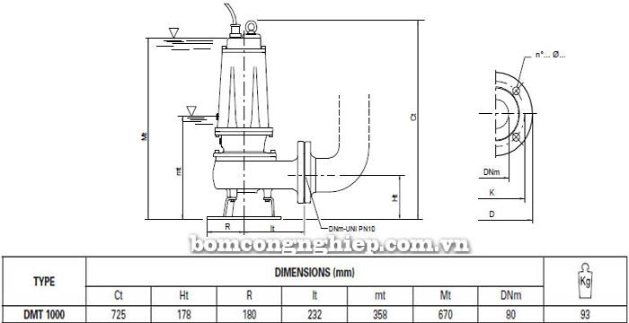 Máy bơm hố móng Pentax DMT 1000 bảng thông số kích thước