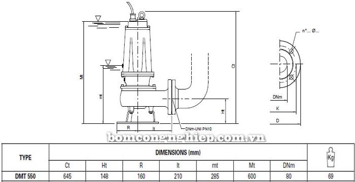 Máy bơm hố móng Pentax DMT 550 bảng thông số kích thước