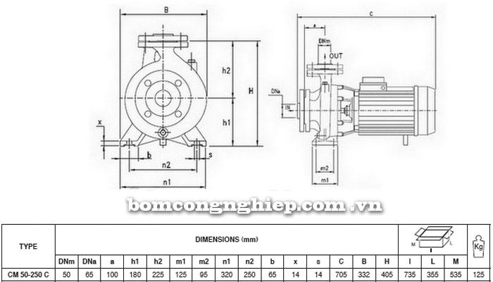 Máy bơm Pentax CM 50-250C bảng thông số kích thước