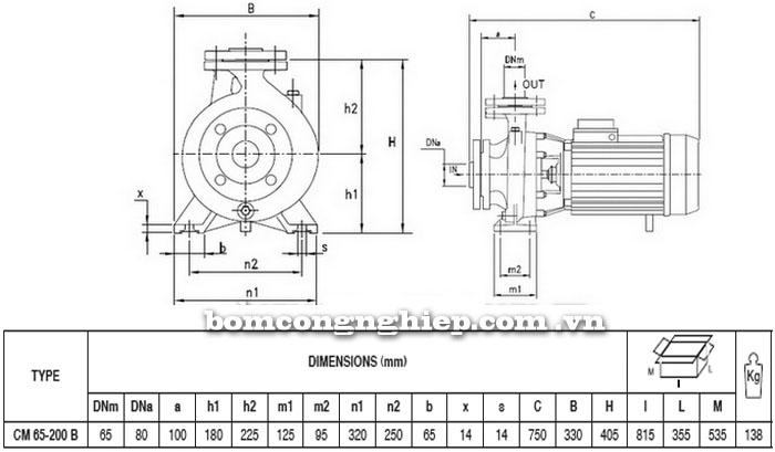 Máy bơm Pentax CM 65-200B bảng thông số kích thước