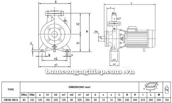 Máy bơm Pentax CM 80-160A bảng thông số kích thước