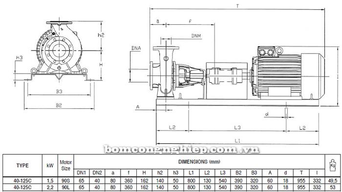 Bơm ly tâm trục rời Pentax CA 40-125C bảng thông số kích thước