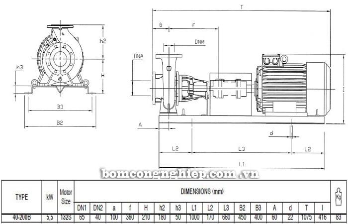 Bơm ly tâm trục rời Pentax CA 40-200B bảng thông số kích thước
