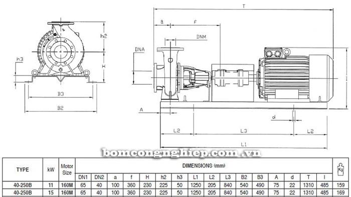 Bơm ly tâm trục rời Pentax CA 40-250B bảng thông số kích thước