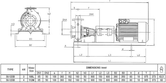 Bơm ly tâm trục rời Pentax CA 50-125B bảng thông số kích thước