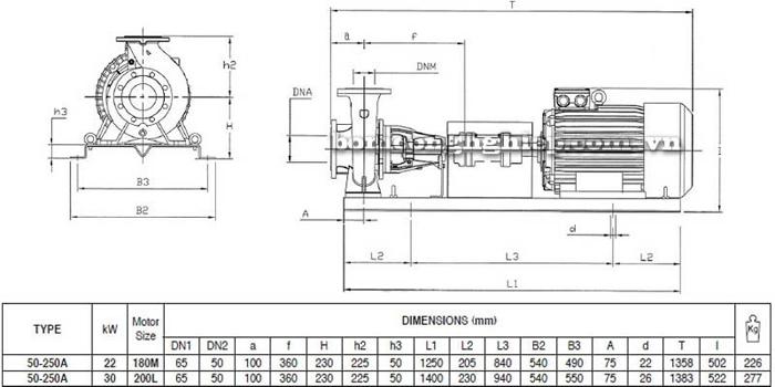 Bơm ly tâm trục rời Pentax CA 50-250A bảng thông số kích thước