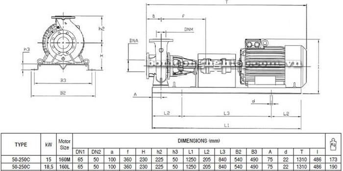 Bơm ly tâm trục rời Pentax CA 50-250C bảng thông số kích thước