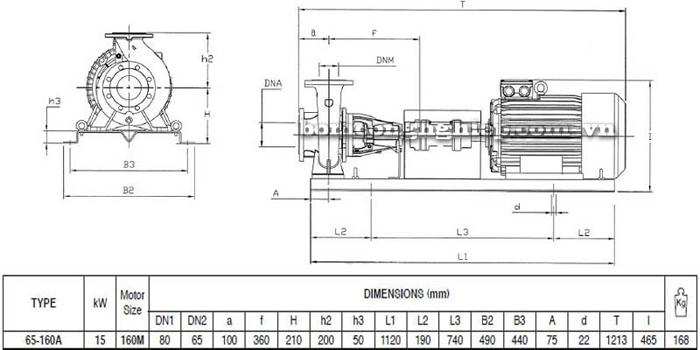 Bơm ly tâm trục rời Pentax CA 65-160A bảng thông số kích thước