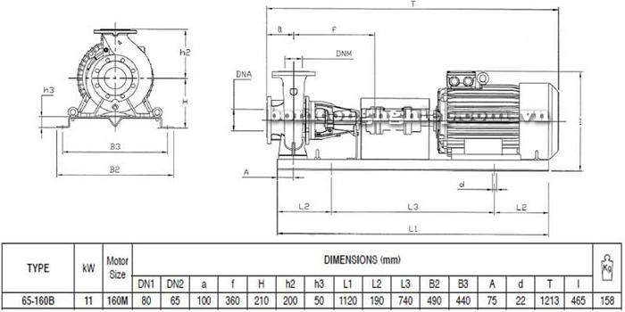 Bơm ly tâm trục rời Pentax CA 65-160B bảng thông số kích thước