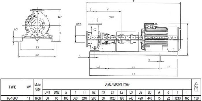 Bơm ly tâm trục rời Pentax CA 65-160C bảng thông số kích thước