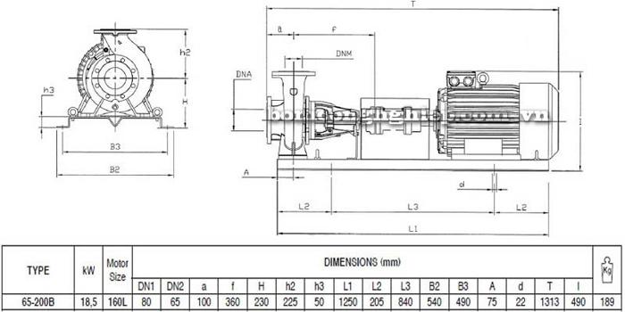 Bơm ly tâm trục rời Pentax CA 65-200B bảng thông số kích thước