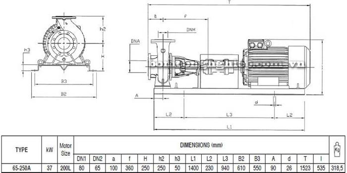 Bơm ly tâm trục rời Pentax CA 65-250A bảng thông số kích thước