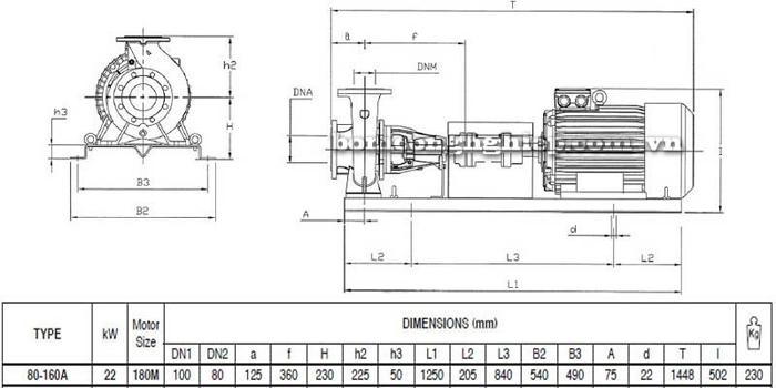 Bơm ly tâm trục rời Pentax CA 80-160A bảng thông số kích thước