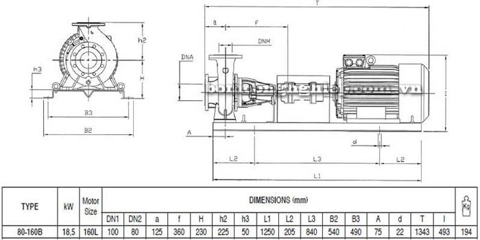 Bơm ly tâm trục rời Pentax CA 80-160B bảng thông số kích thước