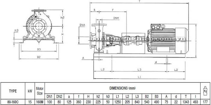 Bơm ly tâm trục rời Pentax CA 80-160C bảng thông số kích thước