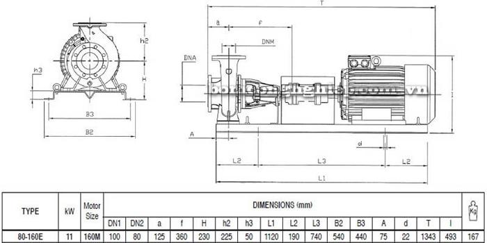 Bơm ly tâm trục rời Pentax CA 80-160E bảng thông số kích thước