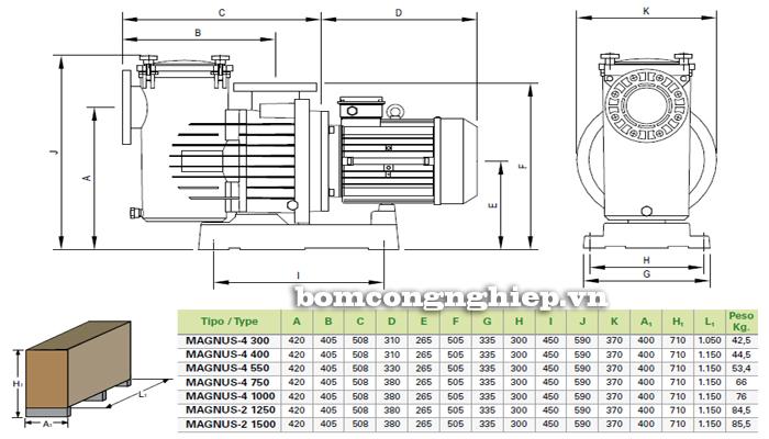 Máy bơm ly tâm Pentax MAGNUS bảng thông số kích thước