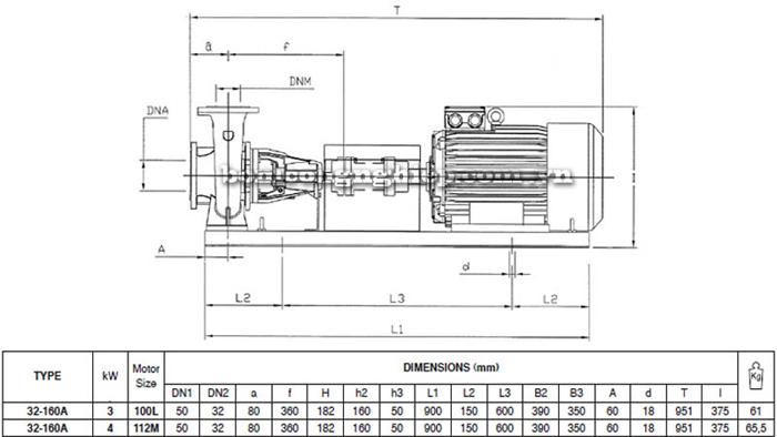 Máy bơm ly tâm trục rời Pentax CA/CAX 32-160A bảng thông số kích thước