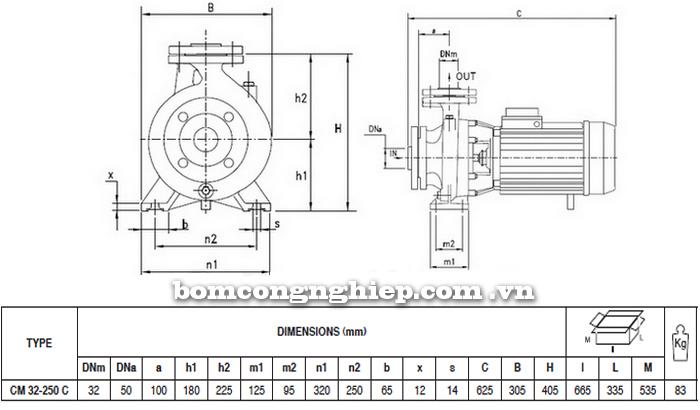 Máy bơm Pentax CM 32-250C bảng thông số kích thước